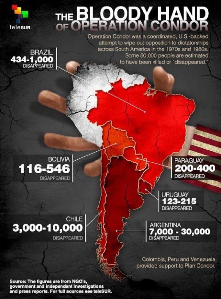 Με αφορμή το πραξικόπημα στη Βολιβία